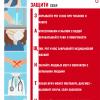 Правила профилактики по новой коронавирусной инфекции COVID- 19.Защити себя